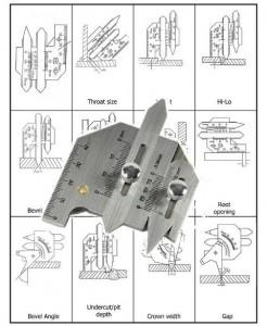 Welding gauge INFO
