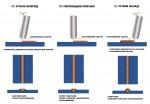Основные технические приёмы полуавтоматической сварки